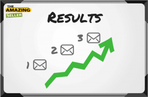 Email profit push results